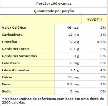 Cajá Tabela nutricioal, calorias, porção diária 100 gramas