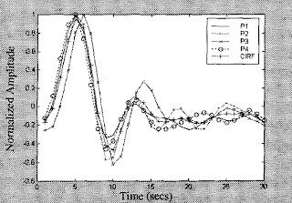normalisation thesis parker et al