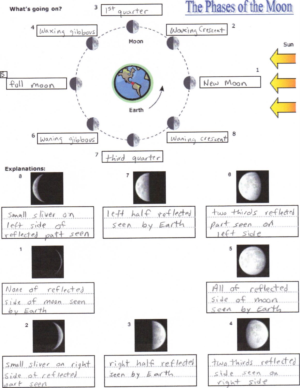moon phases worksheet new calendar template site. Black Bedroom Furniture Sets. Home Design Ideas