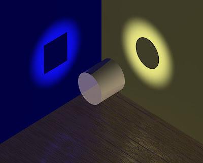 Resultado de imagem para dualidade onda particula