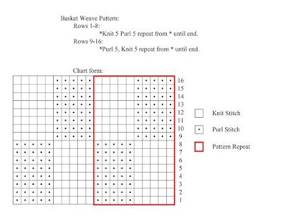 http://1.bp.blogspot.com/_IOSssH3h0UY/SjZBeX-fRRI/AAAAAAAAADU/piUq7wwWKRI/s400/Basket+Weave+Chart.jpg
