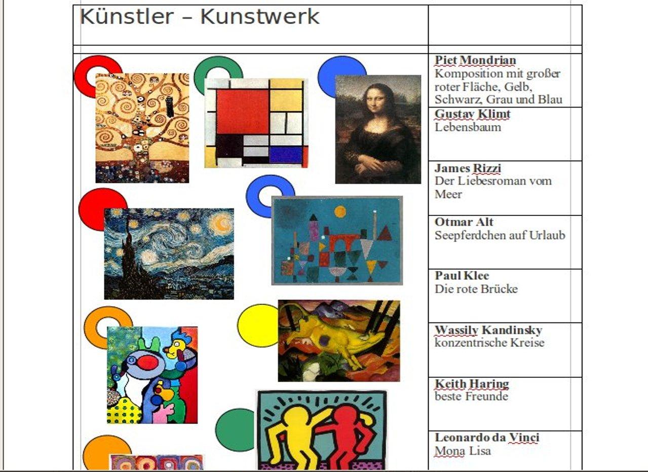 Künstler im Kunstunterricht der Grundschule - Rizzi Grundschule Malvorlagen
