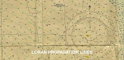 LORAN-PROPAGATION-LINES.jpg