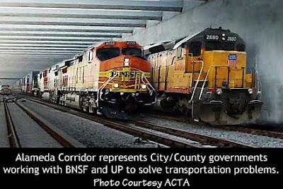 Solve Transportation Problem