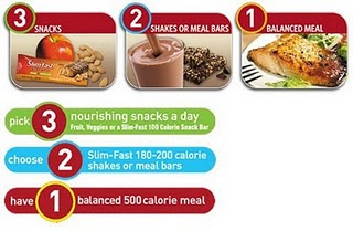 Weight loss plans like nutrisystem diet
