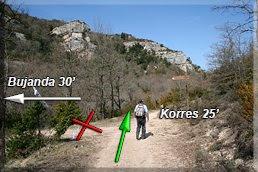 Camino a Korres