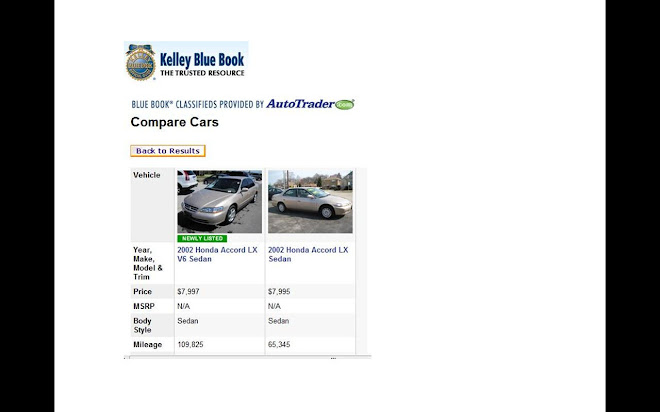 Autotraders.com Retail Prices for 2002 Accord