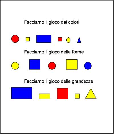 Didattica matematica scuola primaria relazioni d 39 ordine - Colore per numeri per i bambini ...