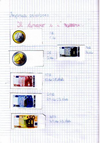 Didattica Matematica Scuola Primaria Il Valore Del Denaro Ed I