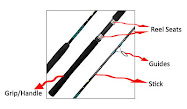 FISHING ROD PARTS AND FUNCTIONS