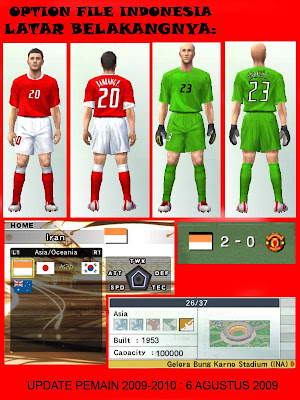 Sinopsis+gambar+OPTION+FILE++Timnas+INDONESIA.jpg