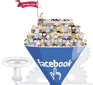 licenziamento facebook