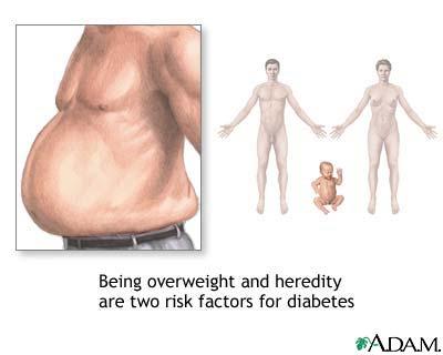 http://1.bp.blogspot.com/_IZV_l47MkXQ/TOySYkbk6yI/AAAAAAAAAGg/ig59mX198s0/s1600/diabetes.jpg