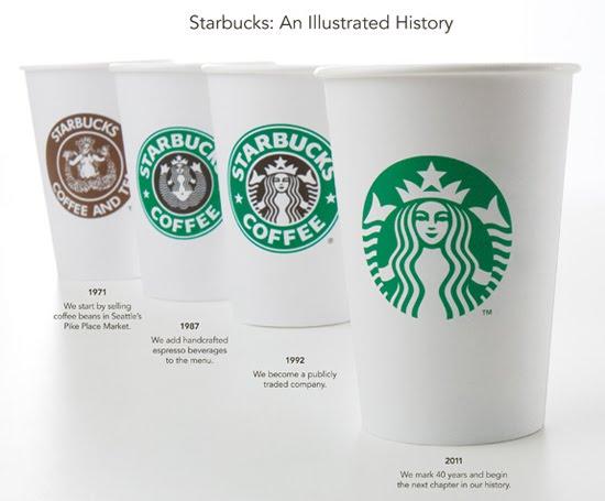Starbucks Ganti Logo