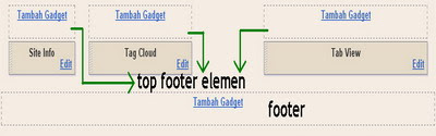 top-footer-element