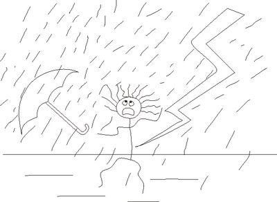 Test La persona bajo la lluvia