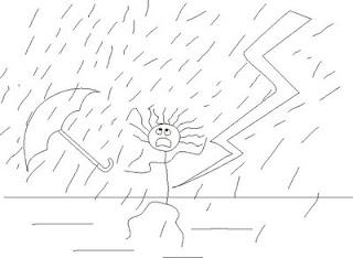 test -la -persona- bajo- la -lluvia