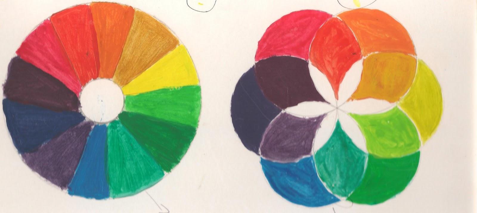 Mi Proyecto: rosa cromatica