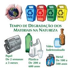 Tempo de degradação dos materiais na natureza