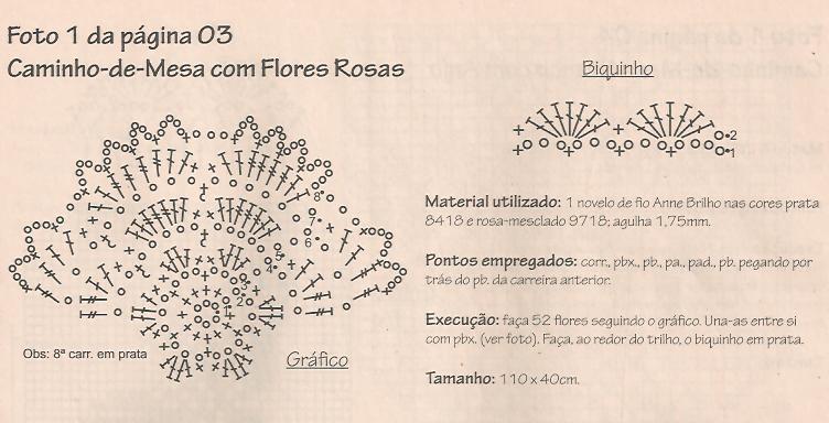 Arte de Bom Tom: Caminho de mesa com flores rosa em crochê