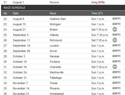 2010 NASCAR Sprint Cup Series Schedule