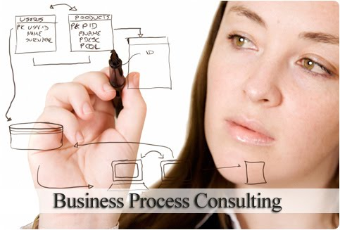 how to become a business consultant to small businesses