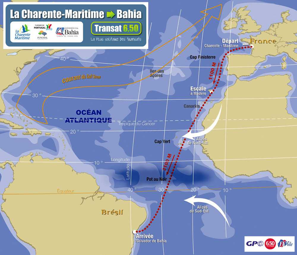 Mini TransAt Course
