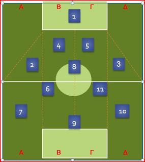 Το Σύστημα (Διάταξη) 2-3-2-3