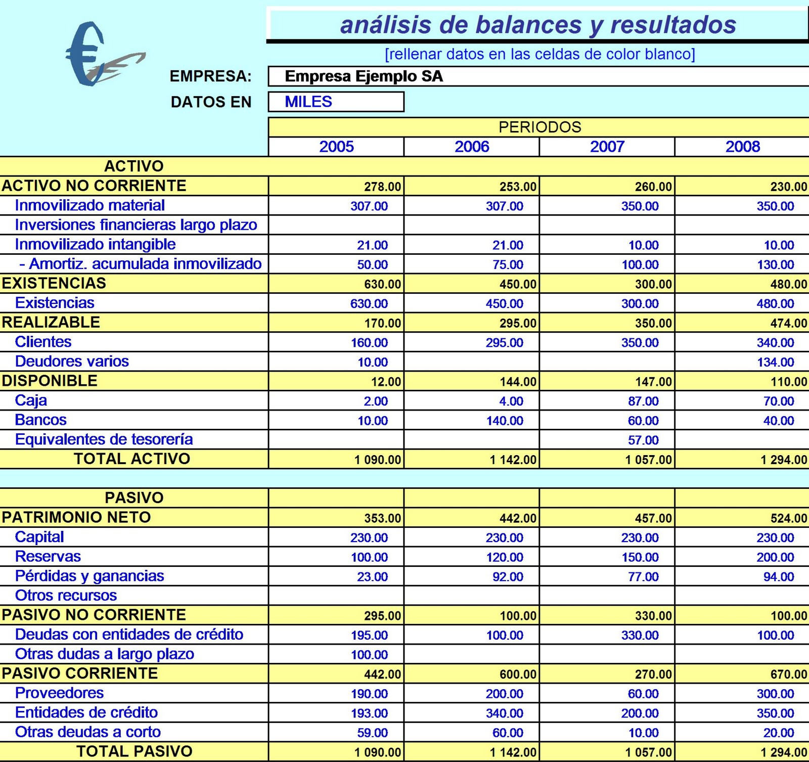 Econom a excel noviembre 2009 for Analisis de balances