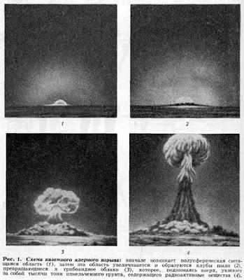 Поражающее действие ядерного оружия зависит от мощности и вида ядерного взрыва.