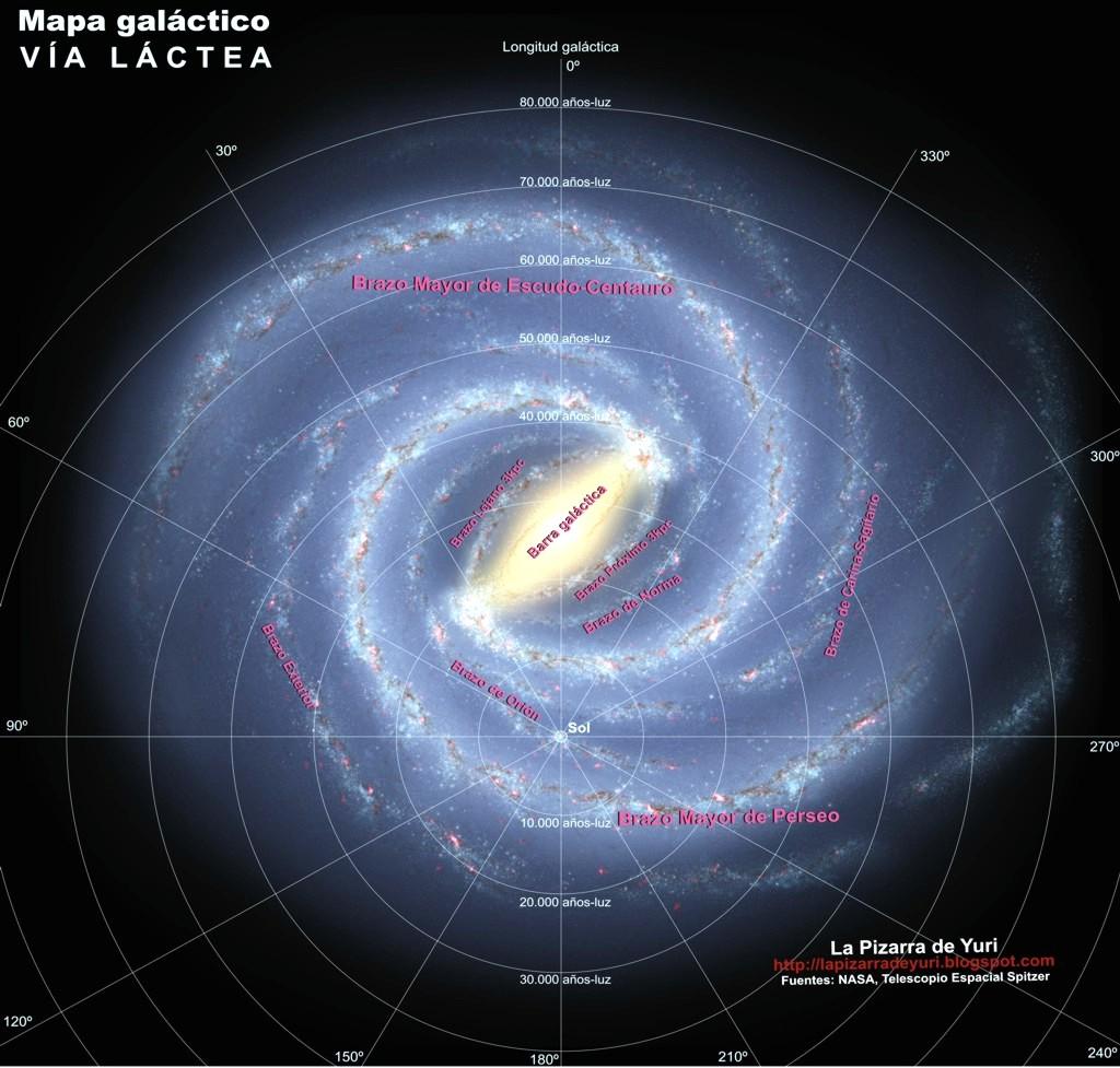 Nuevos descubrimientos sobre el espacio