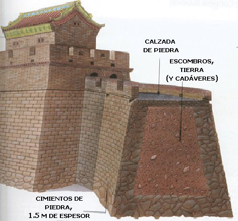 La gran muralla china historia y caracter sticas taringa for Q es la muralla china