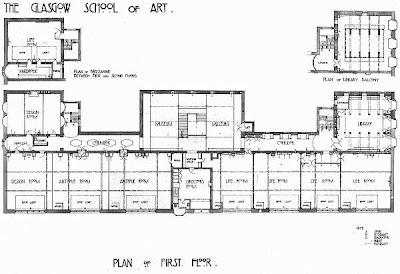 Mi Moleskine Arquitect Nico Mackintosh Escuela De Arte