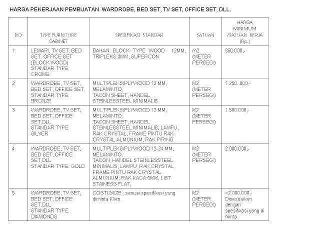Daftar harga emprospost for Daftar harga kitchen set
