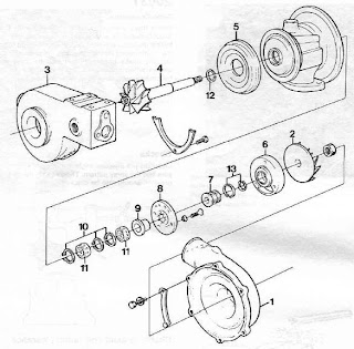 2003t volvo penta turbo pressor part exploded view diagram auto Volvo Graphics according to the service manual of the volvo penta if wear and tear has reached the maximum permissible the turbo pressor should be replaced or