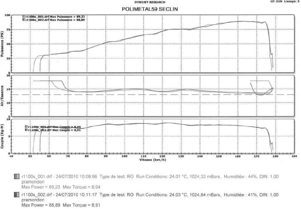 yamaha fz750 wiring diagram ducati 998 wiring diagram
