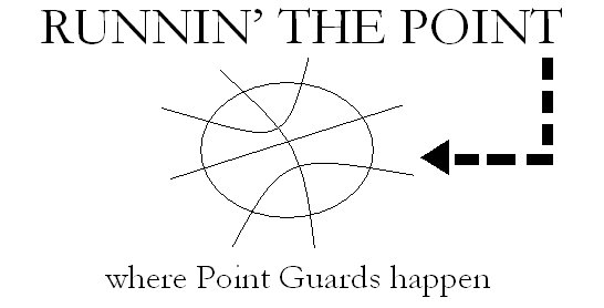 Runnin' The Point