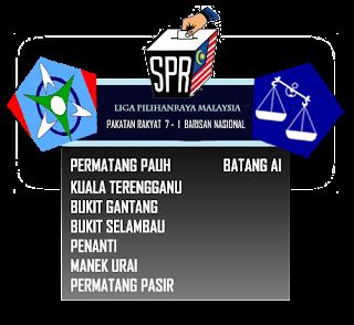 Keputusan Terkini Liga Pilihanraya Malaysia (LPM)