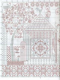 Схема Для Вышивки Крестиком Оберег Домашнего Очага