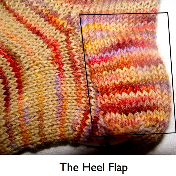 Knitting Pick Up Stitches Heel Flap : Sara vs. Sarah: Socks Education Part 2: The Anatomy of a Sock