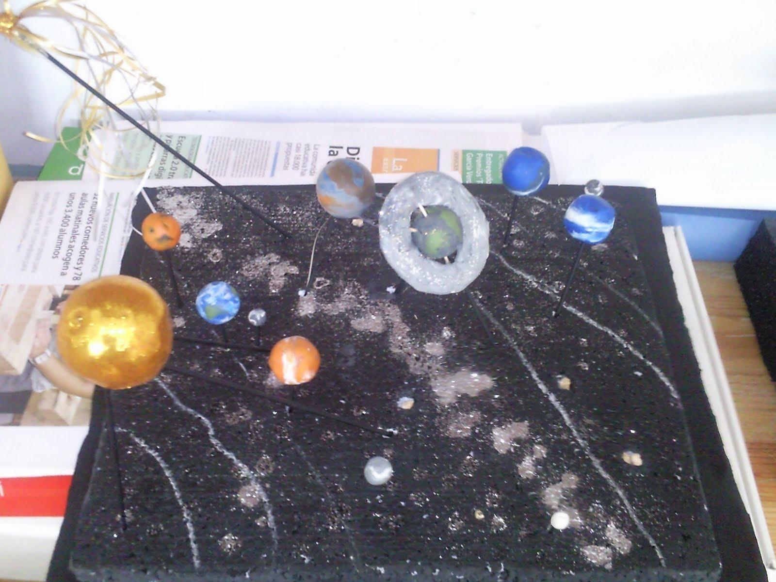 construir una maqueta 3D de las fases de la Luna. Hacer una maqueta de