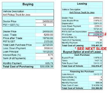 Car Lease Down Payment Calculator