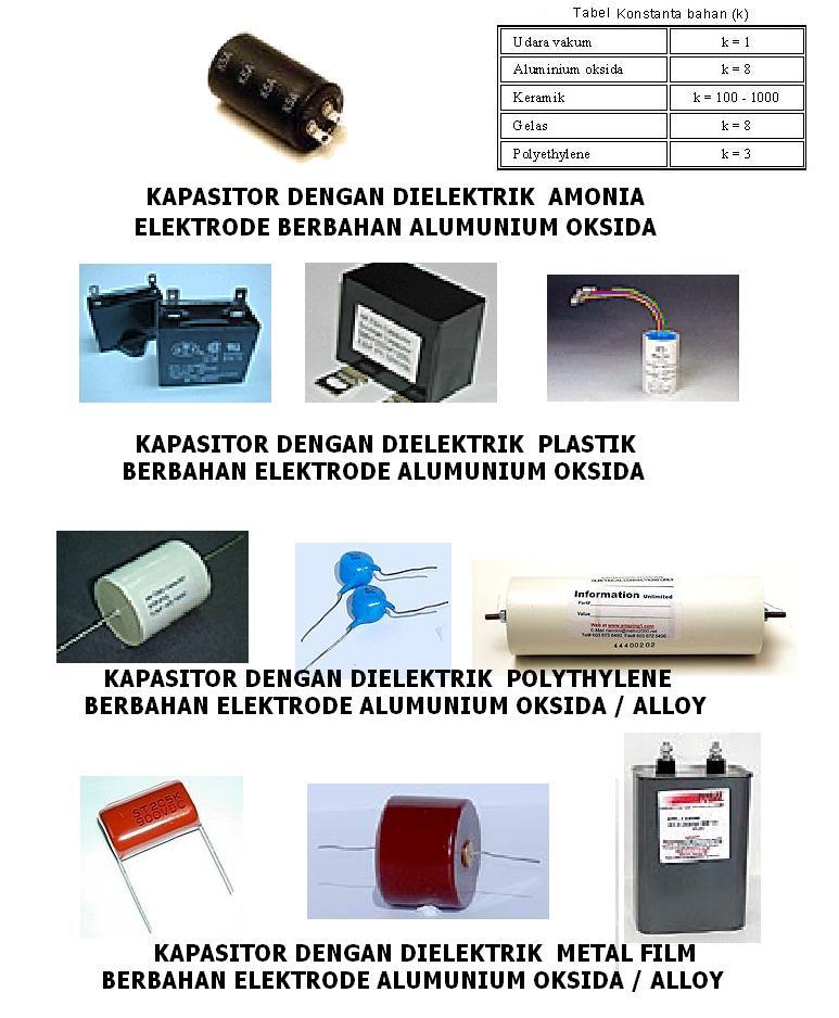 jenis kapasitor berdasarkan jenis dielektriknya dan bahan dielektrodenya