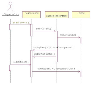District collector officeinformation integration sequence diagram case closed ccuart Image collections
