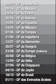 Formula1 Calendario