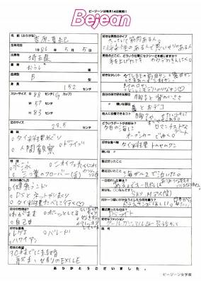 吉原夏纪 Natsuki Yoshihara
