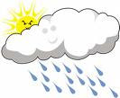 Aktuelle Wettervorhersage