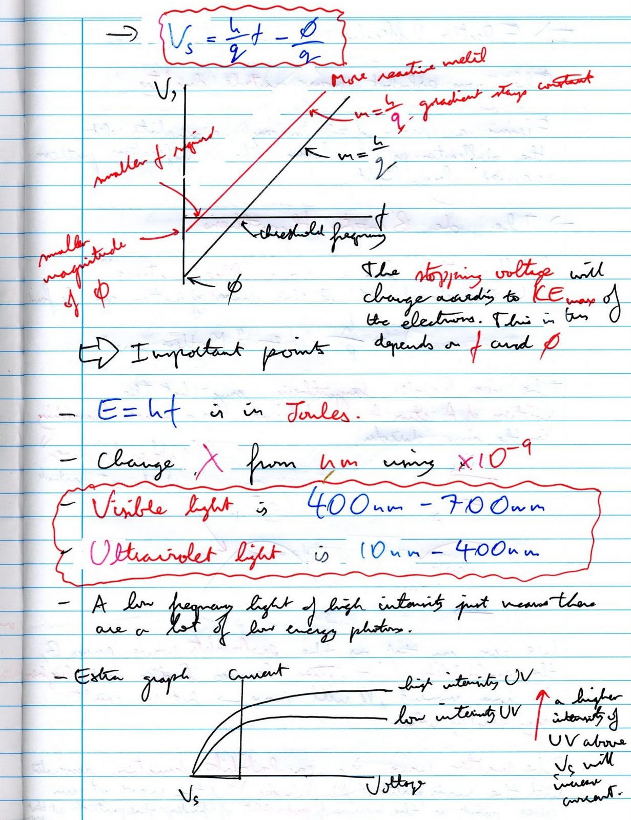 physics notes Ap physics b is a science course that is separated into five different sections of study: newtonian mechanics, electricity and magnetism, fluid mechanics and thermal physics, waves and optics, and atomic and nuclear physics.