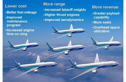 winncad elements new boeing 777 raked wing tips improve fuel efficiency for the