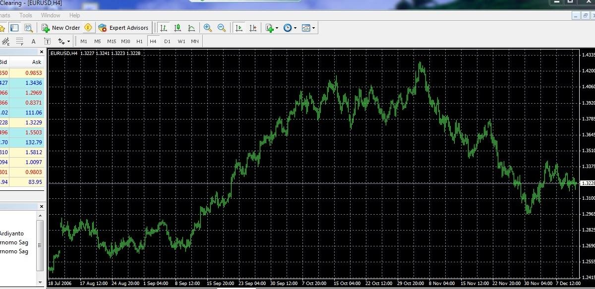 Mw broker forex